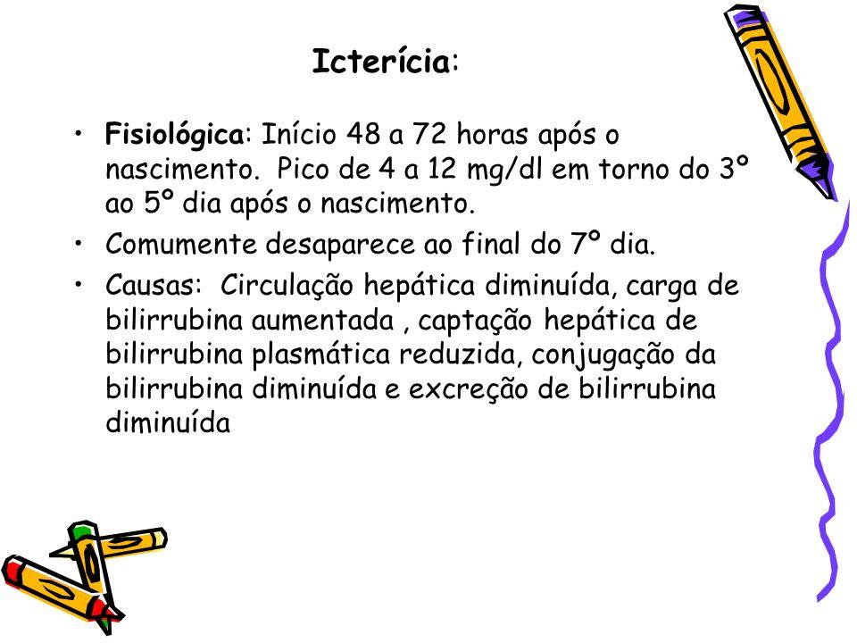 Icterícia: Fisiológica: Início 48 a 72 horas após o nascimento. Pico de 4 a 12 mg/dl em torno do 3º ao 5º dia após o nascimento. Comumente desaparece