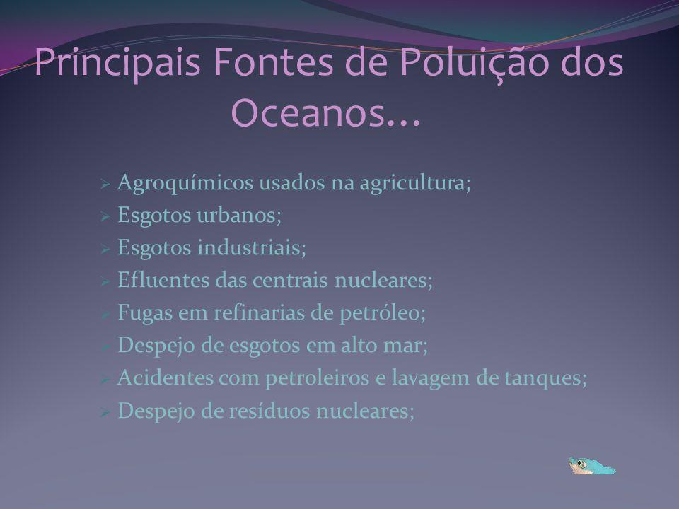 Principais Fontes de Poluição dos Oceanos… Agroquímicos usados na agricultura; Esgotos urbanos; Esgotos industriais; Efluentes das centrais nucleares;