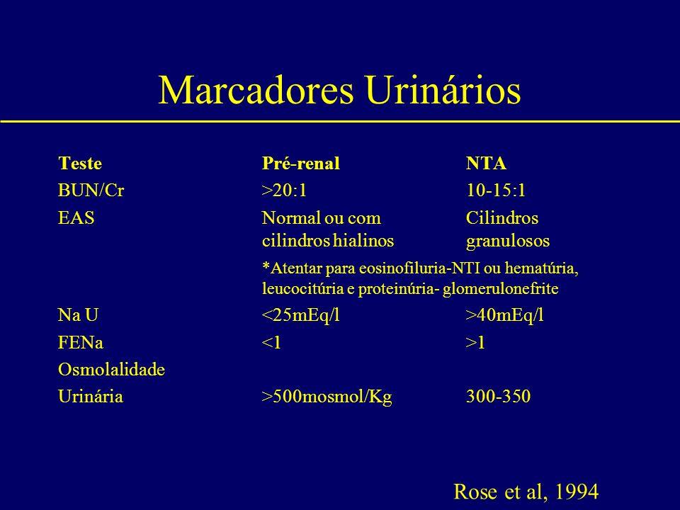 Marcadores Urinários TestePré-renalNTA BUN/Cr>20:110-15:1 EASNormal ou comCilindros cilindros hialinosgranulosos *Atentar para eosinofiluria-NTI ou he