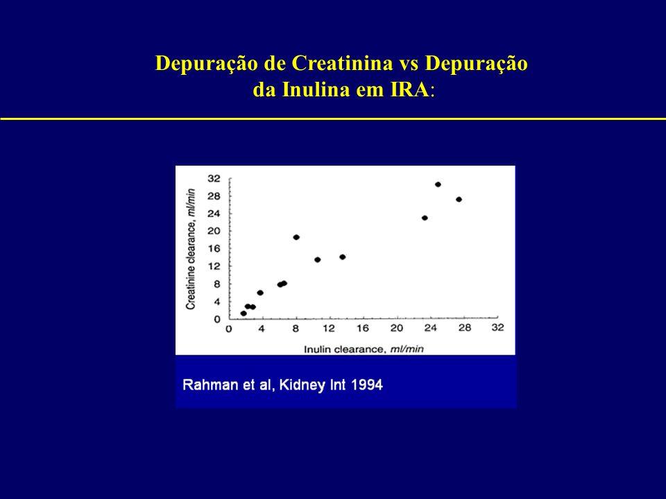 Depuração de Creatinina vs Depuração da Inulina em IRA:
