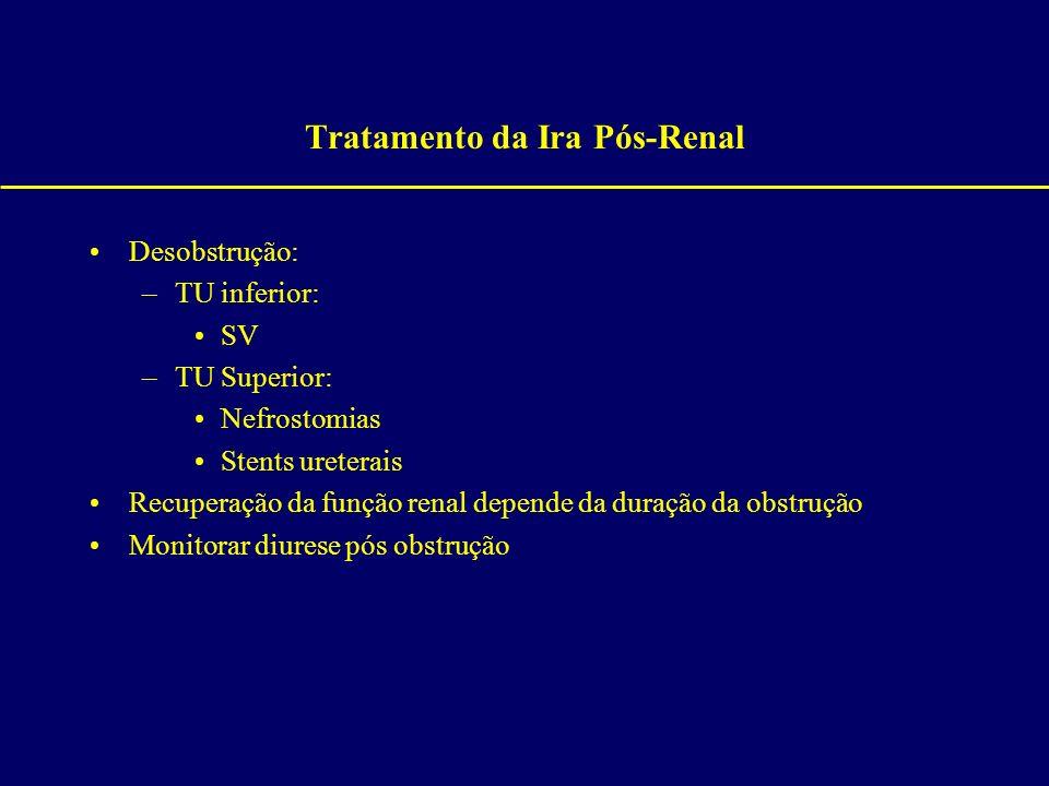 Tratamento da Ira Pós-Renal Desobstrução: –TU inferior: SV –TU Superior: Nefrostomias Stents ureterais Recuperação da função renal depende da duração