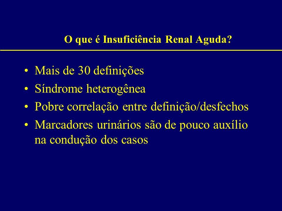O que é Insuficiência Renal Aguda? Mais de 30 definições Síndrome heterogênea Pobre correlação entre definição/desfechos Marcadores urinários são de p