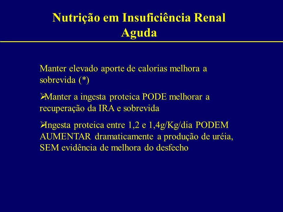 Nutrição em Insuficiência Renal Aguda Manter elevado aporte de calorias melhora a sobrevida (*) Manter a ingesta proteica PODE melhorar a recuperação