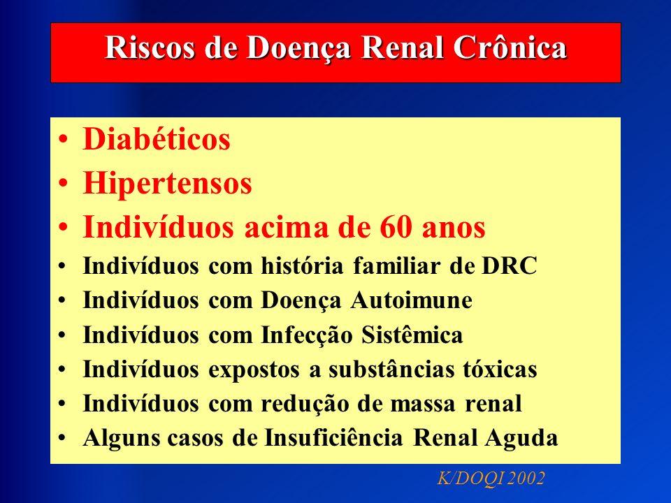 Riscos de Doença Renal Crônica Diabéticos Hipertensos Indivíduos acima de 60 anos Indivíduos com história familiar de DRC Indivíduos com Doença Autoim