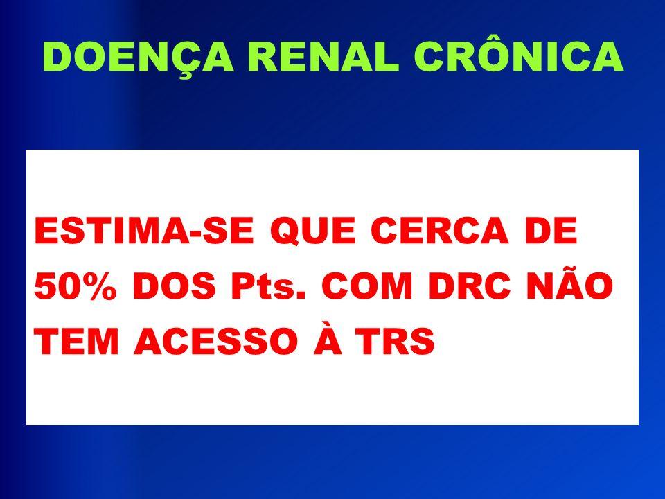 ESTIMA-SE QUE CERCA DE 50% DOS Pts. COM DRC NÃO TEM ACESSO À TRS DOENÇA RENAL CRÔNICA