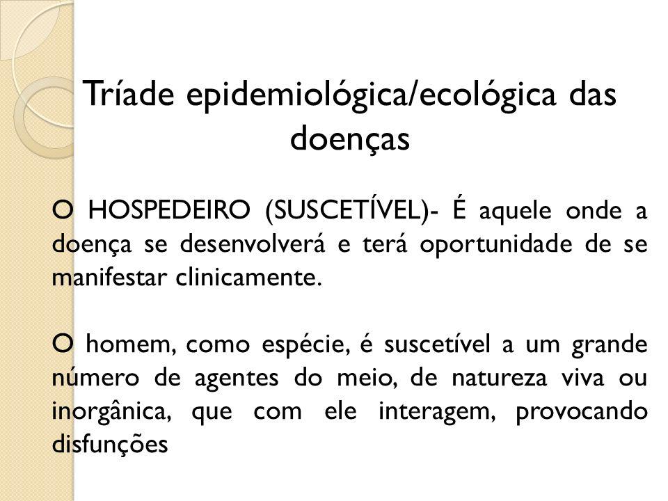 Tríade epidemiológica/ecológica das doenças O HOSPEDEIRO (SUSCETÍVEL)- É aquele onde a doença se desenvolverá e terá oportunidade de se manifestar cli