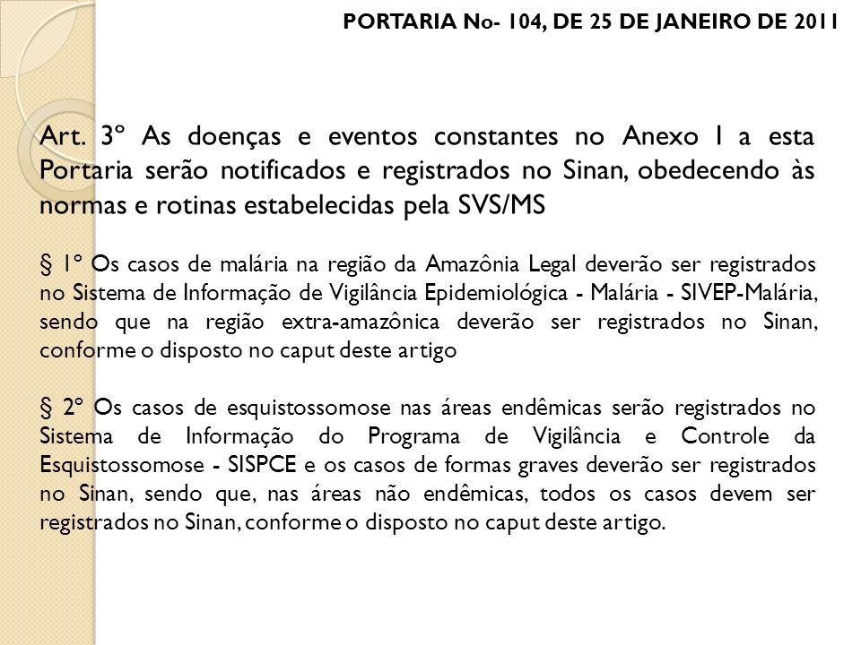 Art. 3º As doenças e eventos constantes no Anexo I a esta Portaria serão notificados e registrados no Sinan, obedecendo às normas e rotinas estabeleci