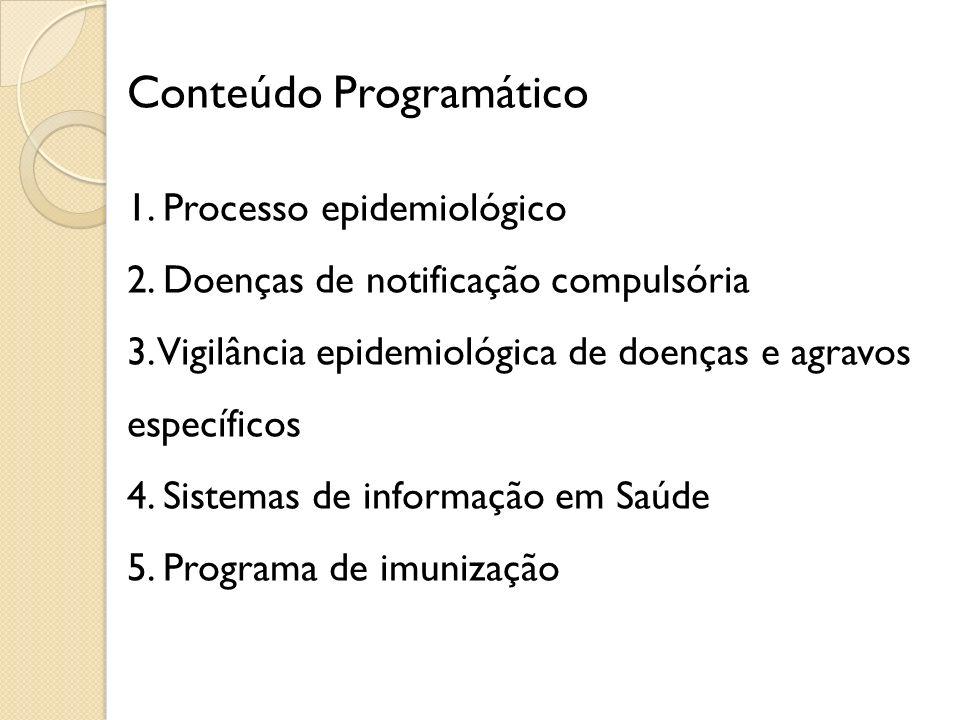Conteúdo Programático 1. Processo epidemiológico 2. Doenças de notificação compulsória 3. Vigilância epidemiológica de doenças e agravos específicos 4
