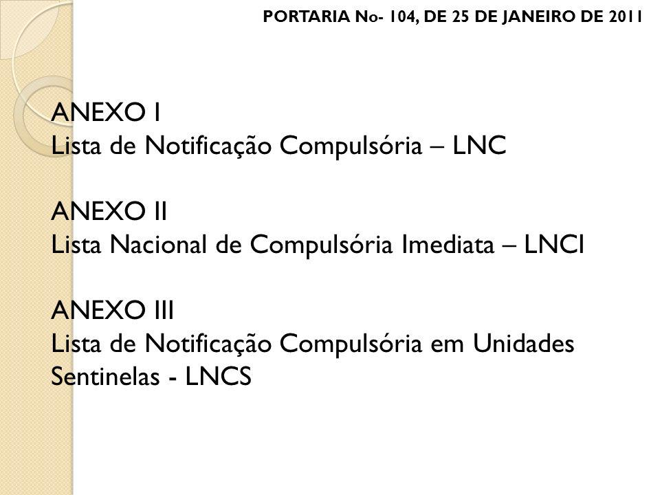 ANEXO I Lista de Notificação Compulsória – LNC ANEXO II Lista Nacional de Compulsória Imediata – LNCI ANEXO III Lista de Notificação Compulsória em Un