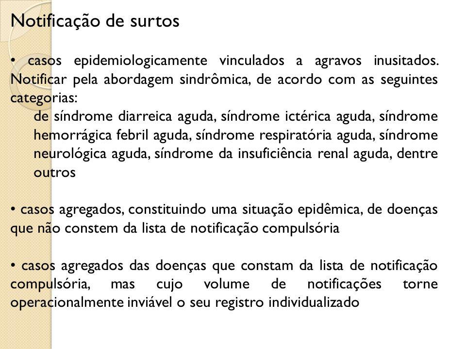 Notificação de surtos casos epidemiologicamente vinculados a agravos inusitados. Notificar pela abordagem sindrômica, de acordo com as seguintes categ