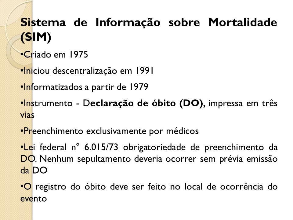 Sistema de Informação sobre Mortalidade (SIM) Criado em 1975 Iniciou descentralização em 1991 Informatizados a partir de 1979 Instrumento - Declaração