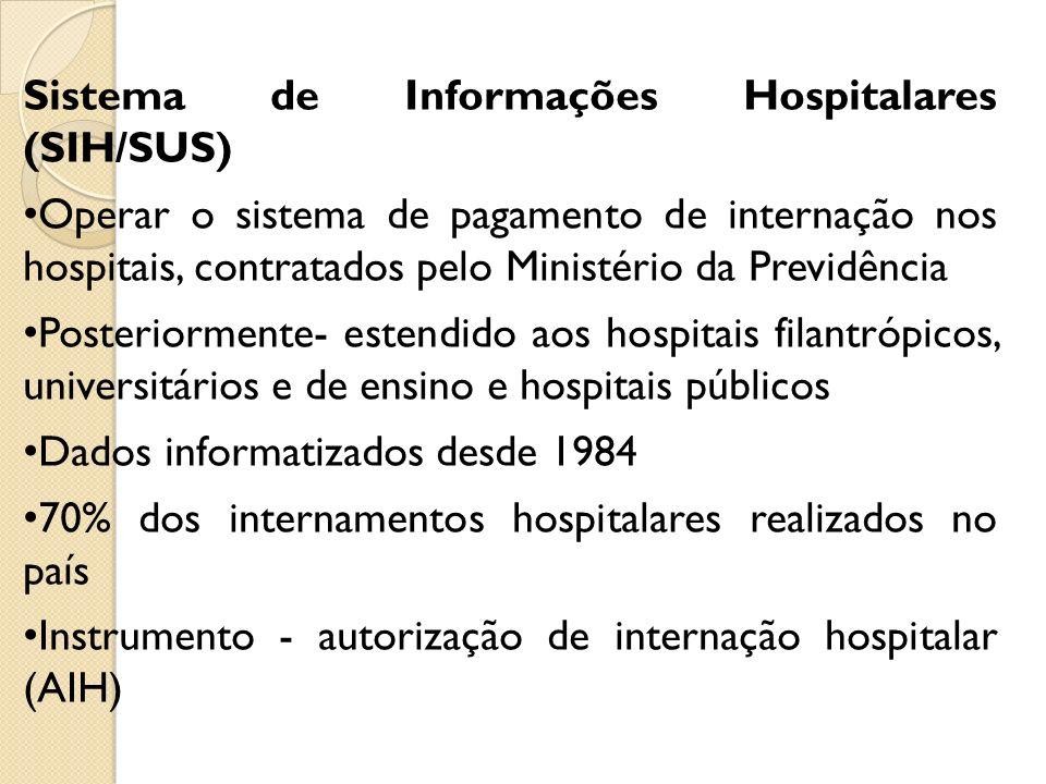 Sistema de Informações Hospitalares (SIH/SUS) Operar o sistema de pagamento de internação nos hospitais, contratados pelo Ministério da Previdência Po