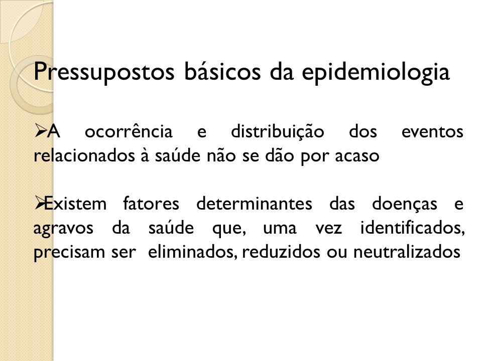 Pressupostos básicos da epidemiologia A ocorrência e distribuição dos eventos relacionados à saúde não se dão por acaso Existem fatores determinantes