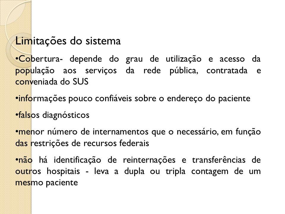 Limitações do sistema Cobertura- depende do grau de utilização e acesso da população aos serviços da rede pública, contratada e conveniada do SUS info