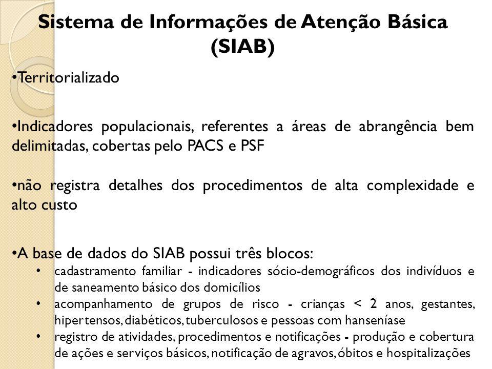 Sistema de Informações de Atenção Básica (SIAB) Territorializado Indicadores populacionais, referentes a áreas de abrangência bem delimitadas, coberta