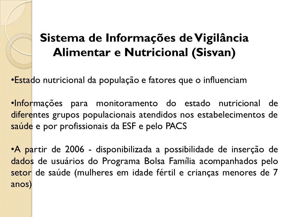 Sistema de Informações de Vigilância Alimentar e Nutricional (Sisvan) Estado nutricional da população e fatores que o influenciam Informações para mon