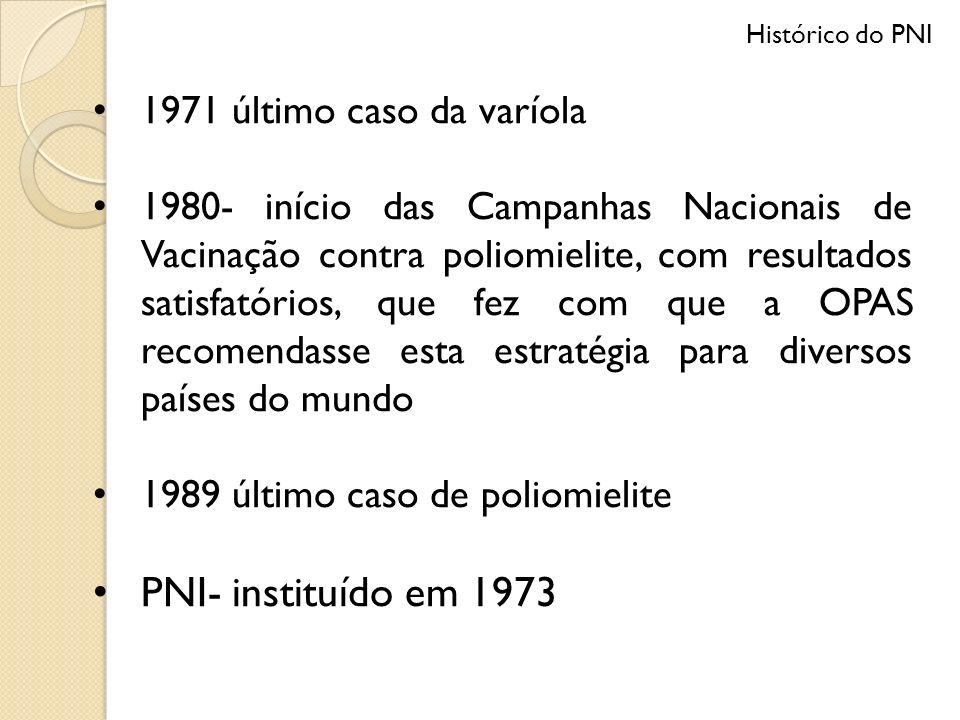 1971 último caso da varíola 1980- início das Campanhas Nacionais de Vacinação contra poliomielite, com resultados satisfatórios, que fez com que a OPA