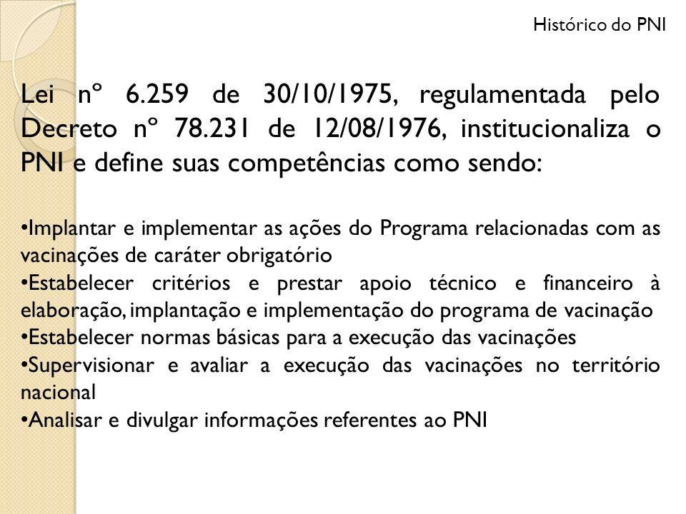 Lei nº 6.259 de 30/10/1975, regulamentada pelo Decreto nº 78.231 de 12/08/1976, institucionaliza o PNI e define suas competências como sendo: Implanta