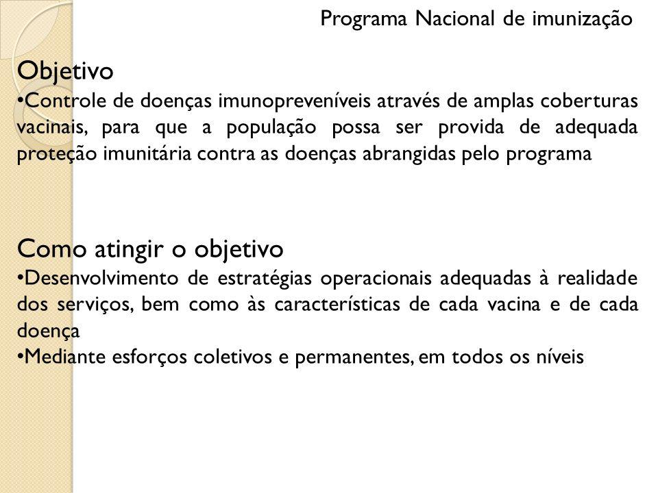 Programa Nacional de imunização Objetivo Controle de doenças imunopreveníveis através de amplas coberturas vacinais, para que a população possa ser pr