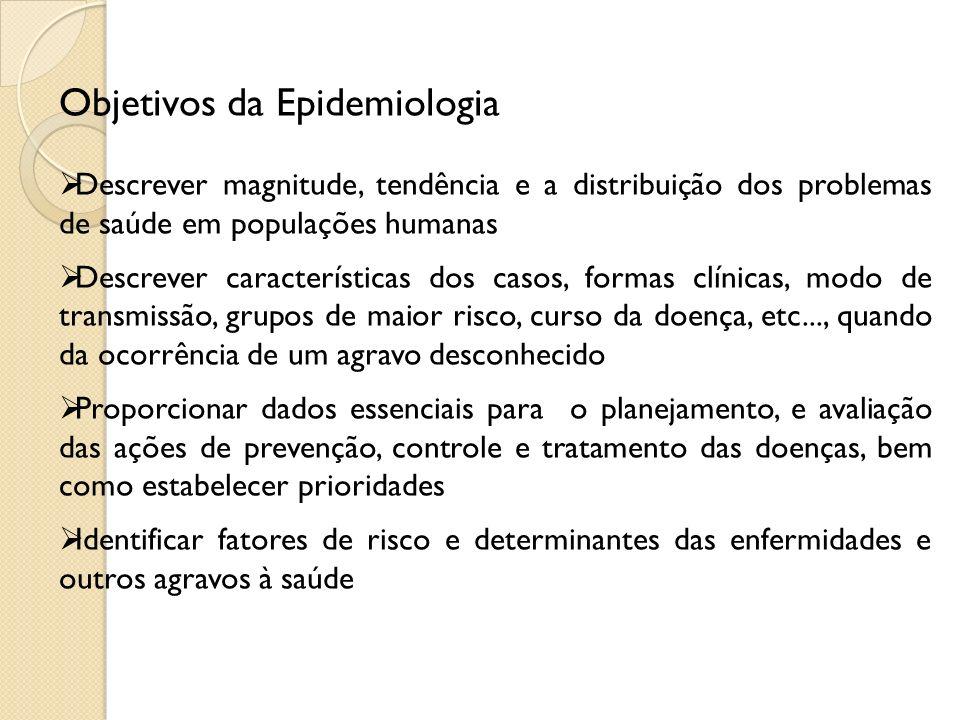 Objetivos da Epidemiologia Descrever magnitude, tendência e a distribuição dos problemas de saúde em populações humanas Descrever características dos