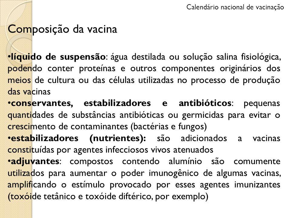 Composição da vacina líquido de suspensão: água destilada ou solução salina fisiológica, podendo conter proteínas e outros componentes originários dos