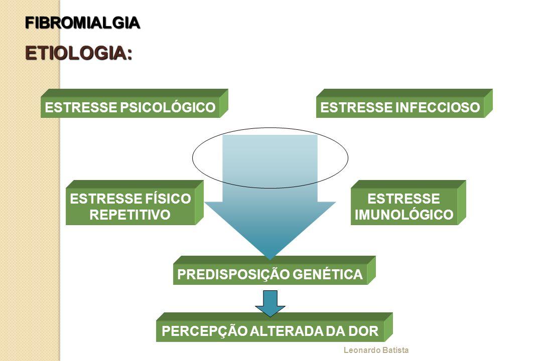 FIBROMIALGIA ETIOLOGIA: ESTRESSE PSICOLÓGICOESTRESSE INFECCIOSO ESTRESSE FÍSICO REPETITIVO ESTRESSE IMUNOLÓGICO PREDISPOSIÇÃO GENÉTICA PERCEPÇÃO ALTER