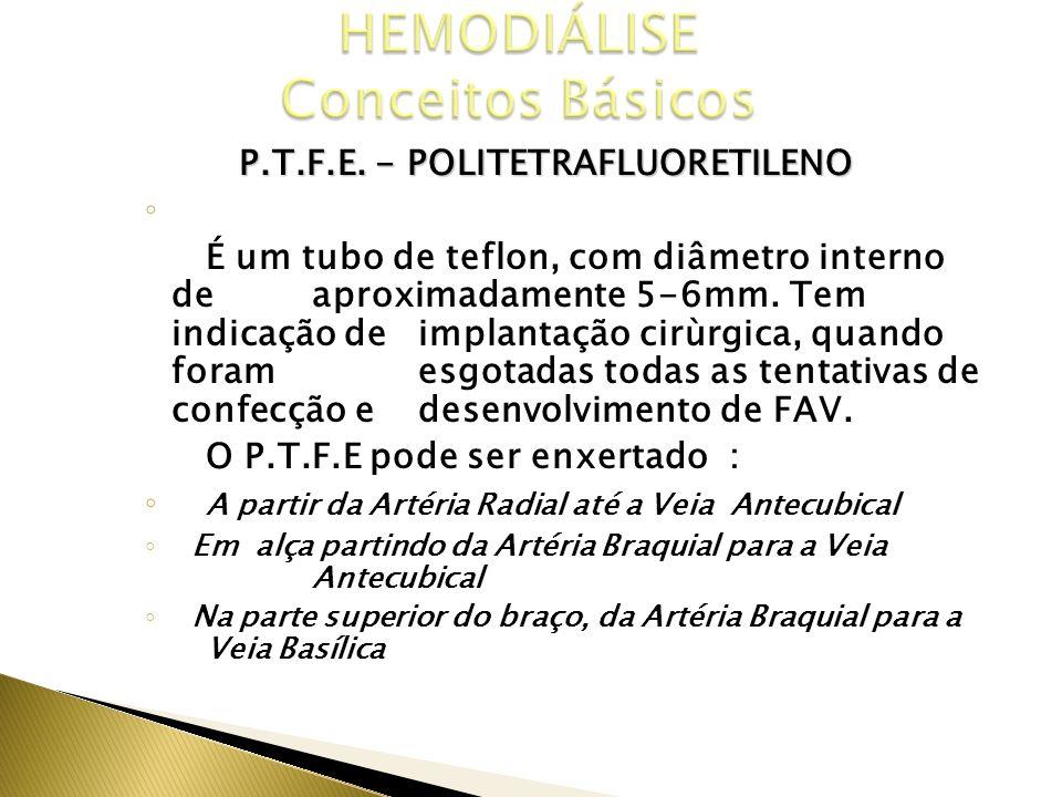 P.T.F.E. - POLITETRAFLUORETILENO CONCEITO É um tubo de teflon, com diâmetro interno de aproximadamente 5-6mm. Tem indicação de implantação cirùrgica,