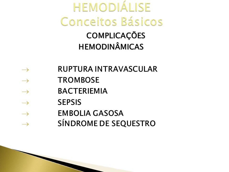 COMPLICAÇÕESHEMODINÂMICAS RUPTURA INTRAVASCULAR TROMBOSE BACTERIEMIA SEPSIS EMBOLIA GASOSA SÍNDROME DE SEQUESTRO