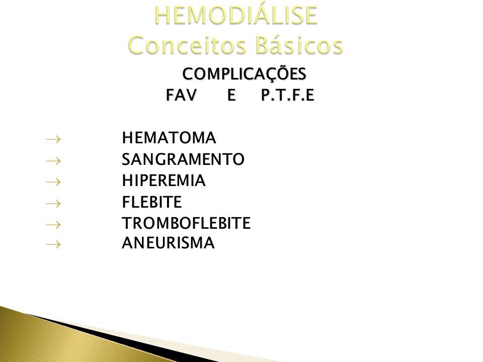 COMPLICAÇÕES FAV E P.T.F.E HEMATOMA SANGRAMENTO HIPEREMIA FLEBITE TROMBOFLEBITE ANEURISMA