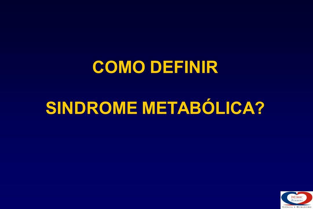 ICD-9 2000 WHO 1998 AHA 2001 IDF 2000 ADA 2001 Resistência à Insulina HDL baixo Hipertensão Hipertrigliceridemia Obesidade central Intolerância à glicose Diabetes LDL alto NCEP-ATP III 2001 Definições Recentes de Síndrome Metabólica (SM) Incluso na definiçãoNão incluso na definição Adaptado de Tonkin A.