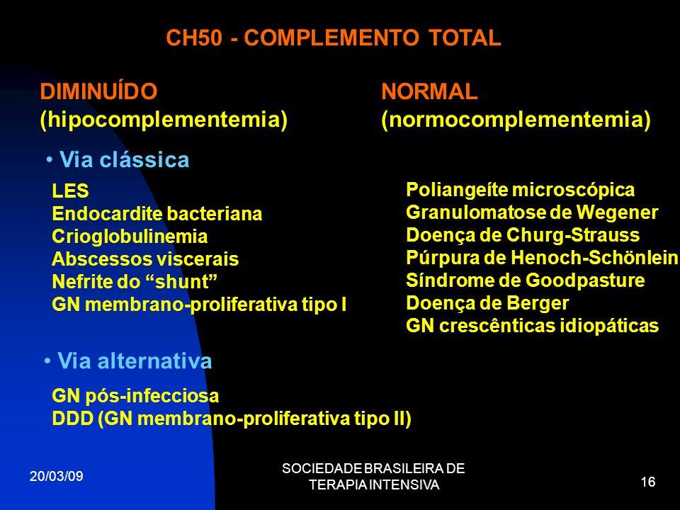 20/03/09 SOCIEDADE BRASILEIRA DE TERAPIA INTENSIVA 16 CH50 - COMPLEMENTO TOTAL DIMINUÍDO (hipocomplementemia) NORMAL (normocomplementemia) Via clássic
