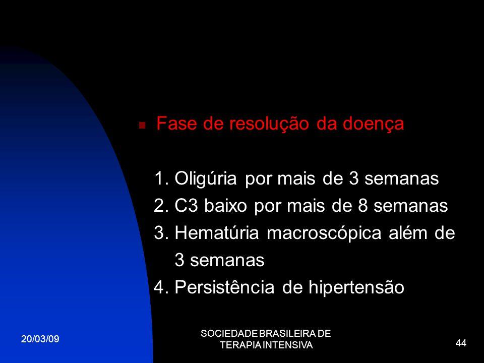 20/03/09 SOCIEDADE BRASILEIRA DE TERAPIA INTENSIVA 44 Fase de resolução da doença 1. Oligúria por mais de 3 semanas 2. C3 baixo por mais de 8 semanas