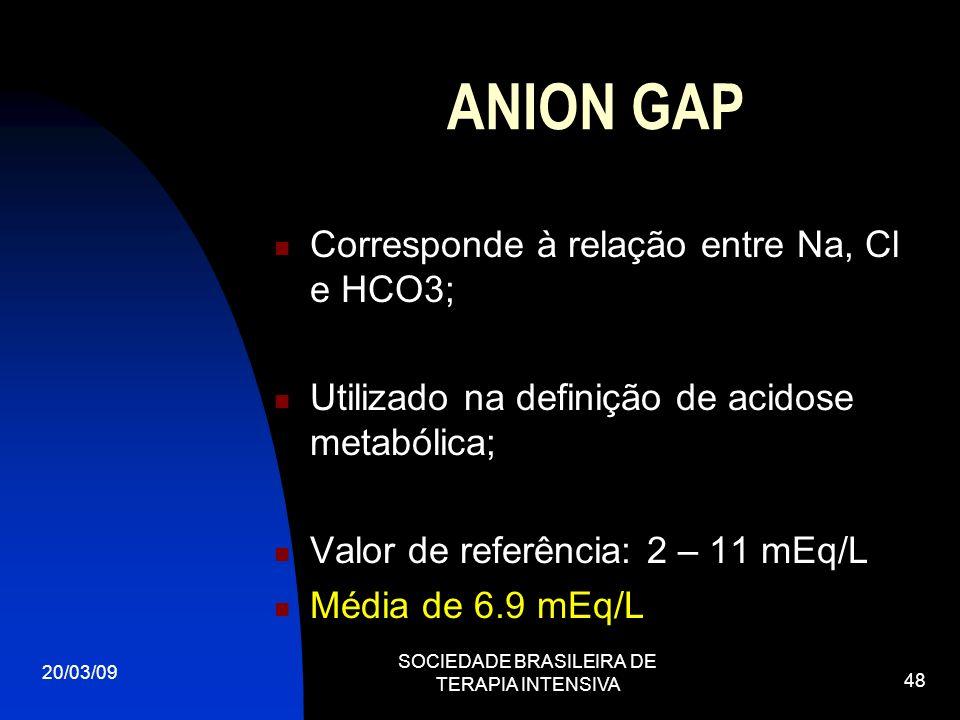 ANION GAP Corresponde à relação entre Na, Cl e HCO3; Utilizado na definição de acidose metabólica; Valor de referência: 2 – 11 mEq/L Média de 6.9 mEq/