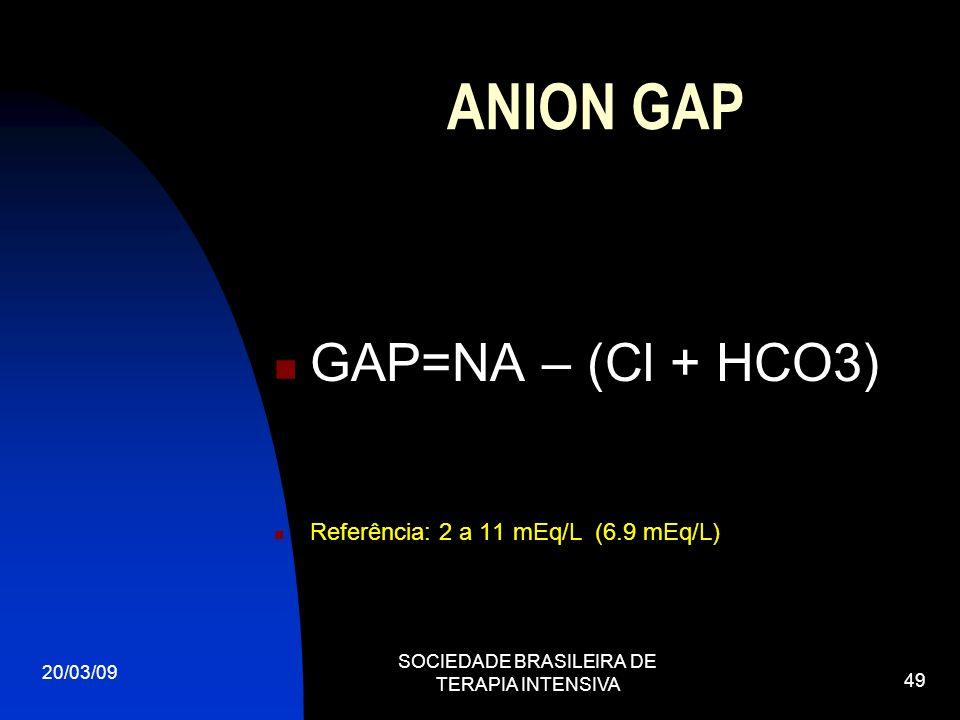 ANION GAP GAP=NA – (Cl + HCO3) Referência: 2 a 11 mEq/L (6.9 mEq/L) 20/03/09 SOCIEDADE BRASILEIRA DE TERAPIA INTENSIVA 49