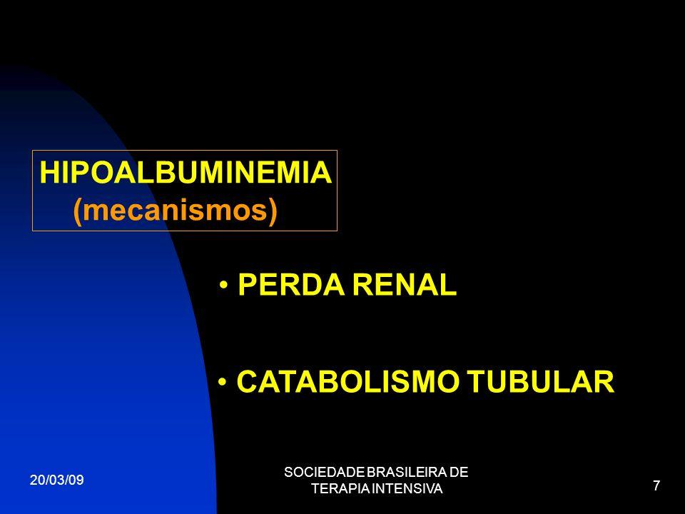 20/03/09 SOCIEDADE BRASILEIRA DE TERAPIA INTENSIVA 7 HIPOALBUMINEMIA (mecanismos) PERDA RENAL CATABOLISMO TUBULAR