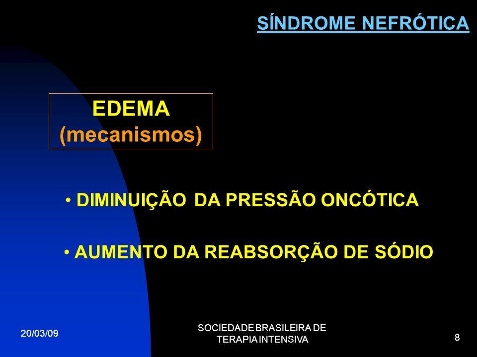 20/03/09 SOCIEDADE BRASILEIRA DE TERAPIA INTENSIVA 19 SÍNDROME NEFRÓTICA TRATAMENTO SINTOMÁTICO EDEMA HAS HIPERLIPIDEMIA INFECÇÃO/IMUNODEFICIÊNCIA INSUFICIÊNCIA RENAL PROGRESSIVA TENDÊNCIA À HIPERCOAGULAÇÃO HIPOPROTEINEMIA - PROTEINÚRIA