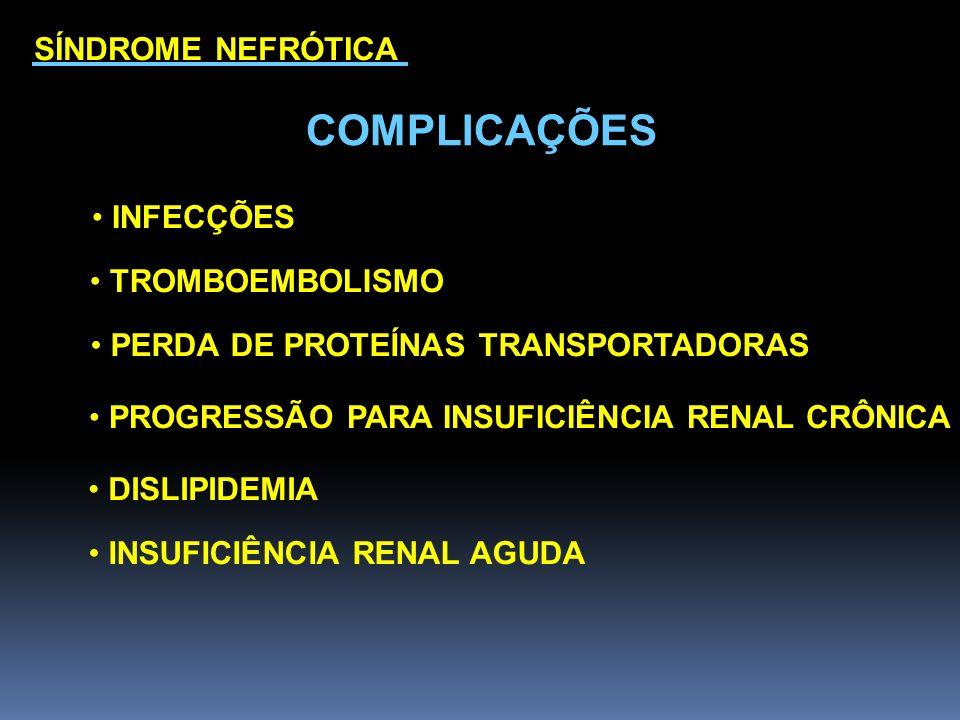 SÍNDROME NEFRÓTICA COMPLICAÇÕES INFECÇÕES TROMBOEMBOLISMO PERDA DE PROTEÍNAS TRANSPORTADORAS PROGRESSÃO PARA INSUFICIÊNCIA RENAL CRÔNICA DISLIPIDEMIA