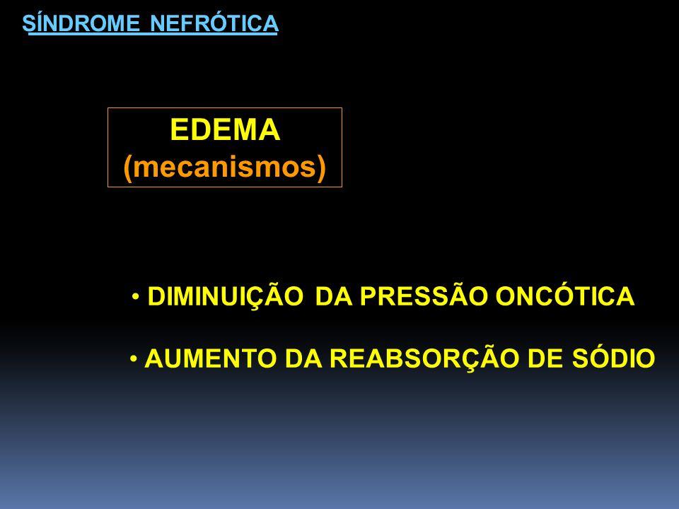 DIMINUIÇÃO DA PRESSÃO ONCÓTICA AUMENTO DA REABSORÇÃO DE SÓDIO SÍNDROME NEFRÓTICA EDEMA (mecanismos)