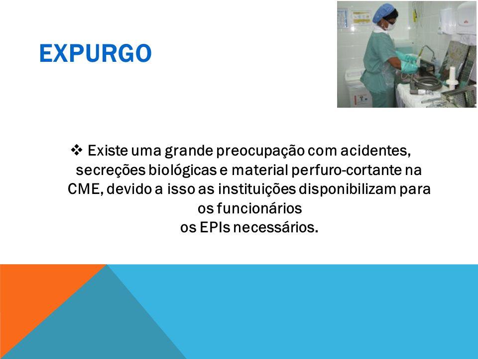 EXPURGO Existe uma grande preocupação com acidentes, secreções biológicas e material perfuro-cortante na CME, devido a isso as instituições disponibil