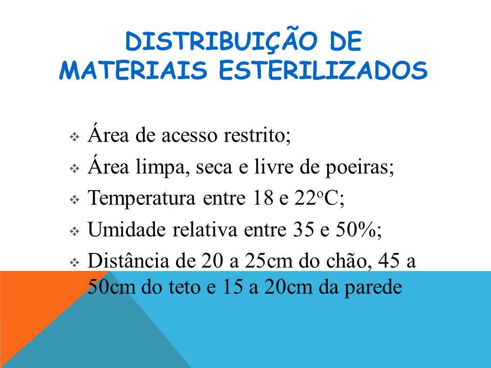 DISTRIBUIÇÃO DE MATERIAIS ESTERILIZADOS Área de acesso restrito; Área limpa, seca e livre de poeiras; Temperatura entre 18 e 22 o C; Umidade relativa
