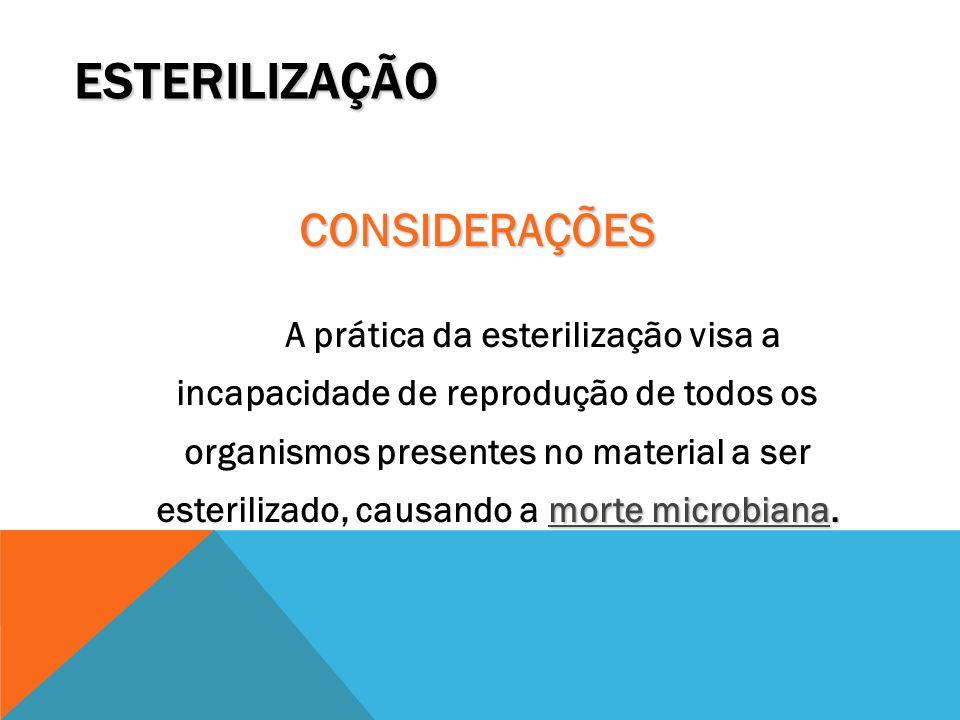 ESTERILIZAÇÃO CONSIDERAÇÕES morte microbiana. A prática da esterilização visa a incapacidade de reprodução de todos os organismos presentes no materia