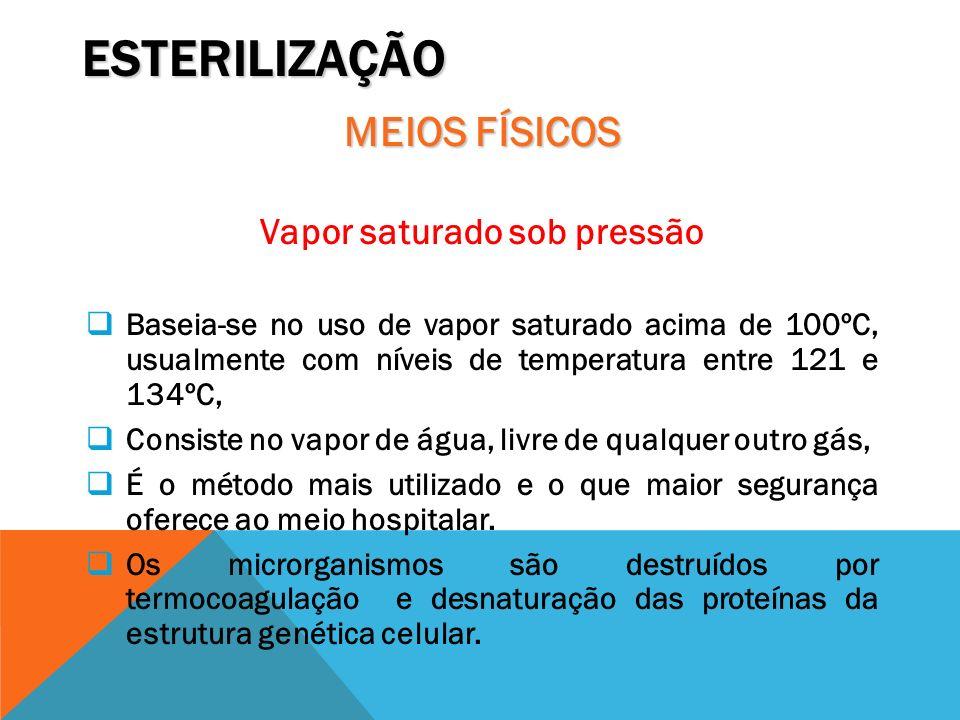 ESTERILIZAÇÃO MEIOS FÍSICOS Vapor saturado sob pressão Baseia-se no uso de vapor saturado acima de 100ºC, usualmente com níveis de temperatura entre 1