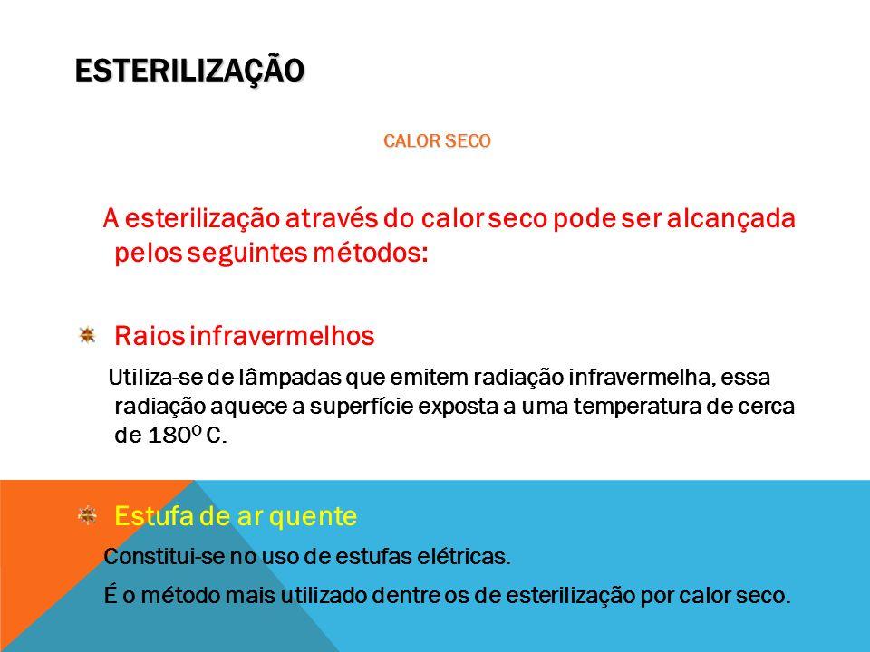 ESTERILIZAÇÃO CALOR SECO A esterilização através do calor seco pode ser alcançada pelos seguintes métodos: Raios infravermelhos Utiliza-se de lâmpadas