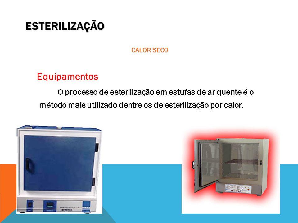 ESTERILIZAÇÃO CALOR SECO Equipamentos O processo de esterilização em estufas de ar quente é o método mais utilizado dentre os de esterilização por cal