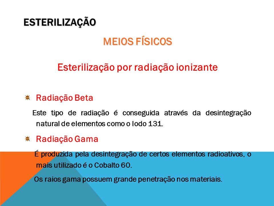 ESTERILIZAÇÃO MEIOS FÍSICOS Esterilização por radiação ionizante Radiação Beta Este tipo de radiação é conseguida através da desintegração natural de