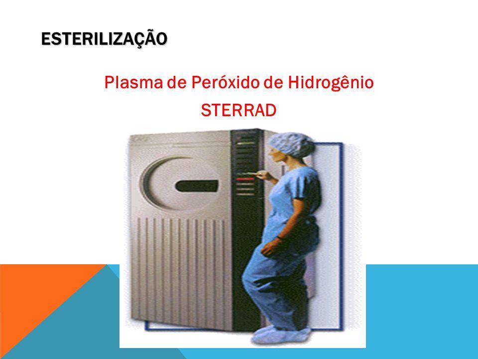 ESTERILIZAÇÃO Plasma de Peróxido de Hidrogênio STERRAD