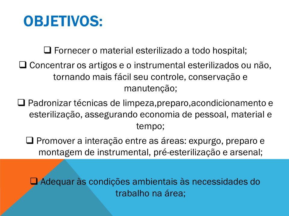 OBJETIVOS: Fornecer o material esterilizado a todo hospital; Concentrar os artigos e o instrumental esterilizados ou não, tornando mais fácil seu cont