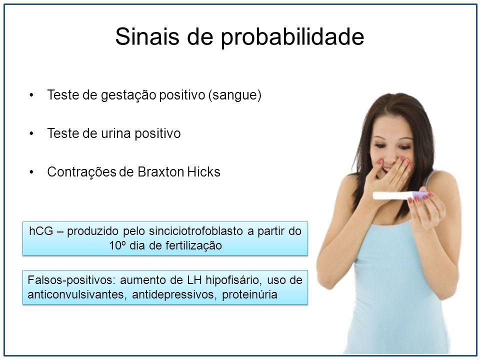 Sinais de probabilidade Teste de gestação positivo (sangue) Teste de urina positivo Contrações de Braxton Hicks hCG – produzido pelo sinciciotrofoblas