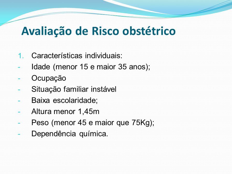 Avaliação de Risco obstétrico 1. Características individuais: - Idade (menor 15 e maior 35 anos); - Ocupação - Situação familiar instável - Baixa esco