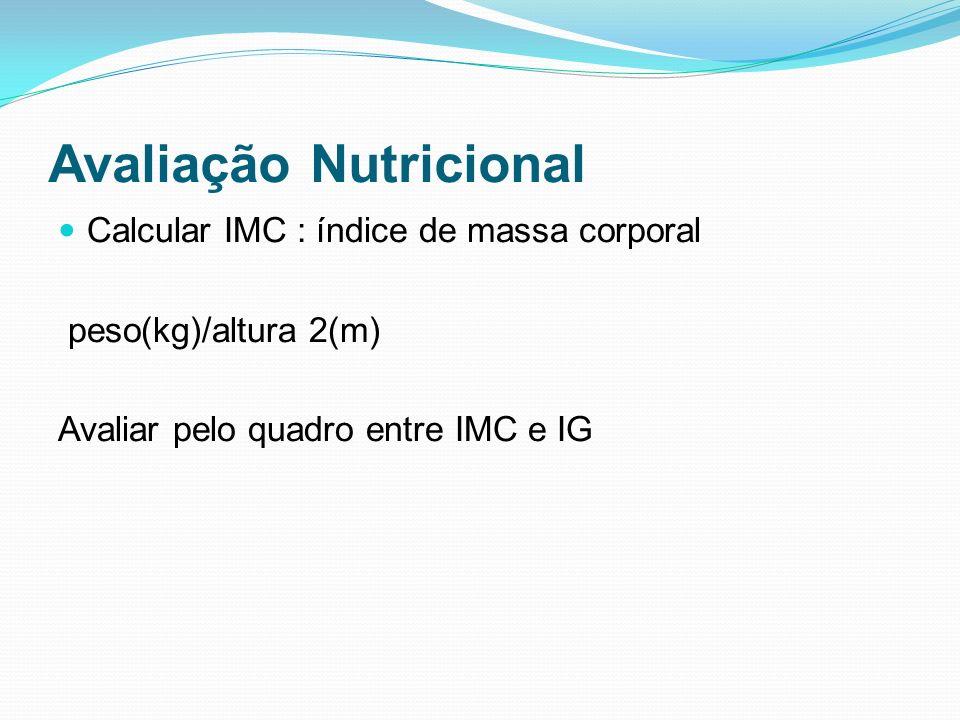 Calcular IMC : índice de massa corporal peso(kg)/altura 2(m) Avaliar pelo quadro entre IMC e IG
